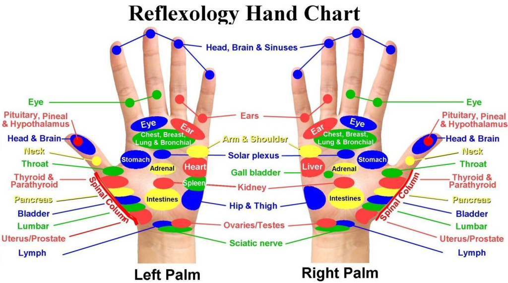 Detox-Therapy-Spa-Tucson-body-care-reflexology4