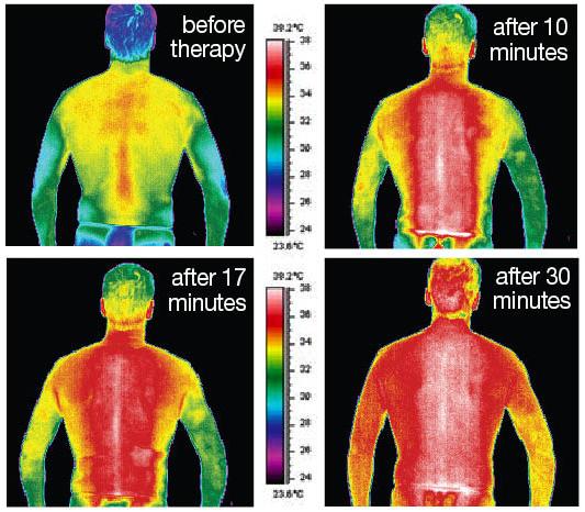 detox therapy spa tucson fir image